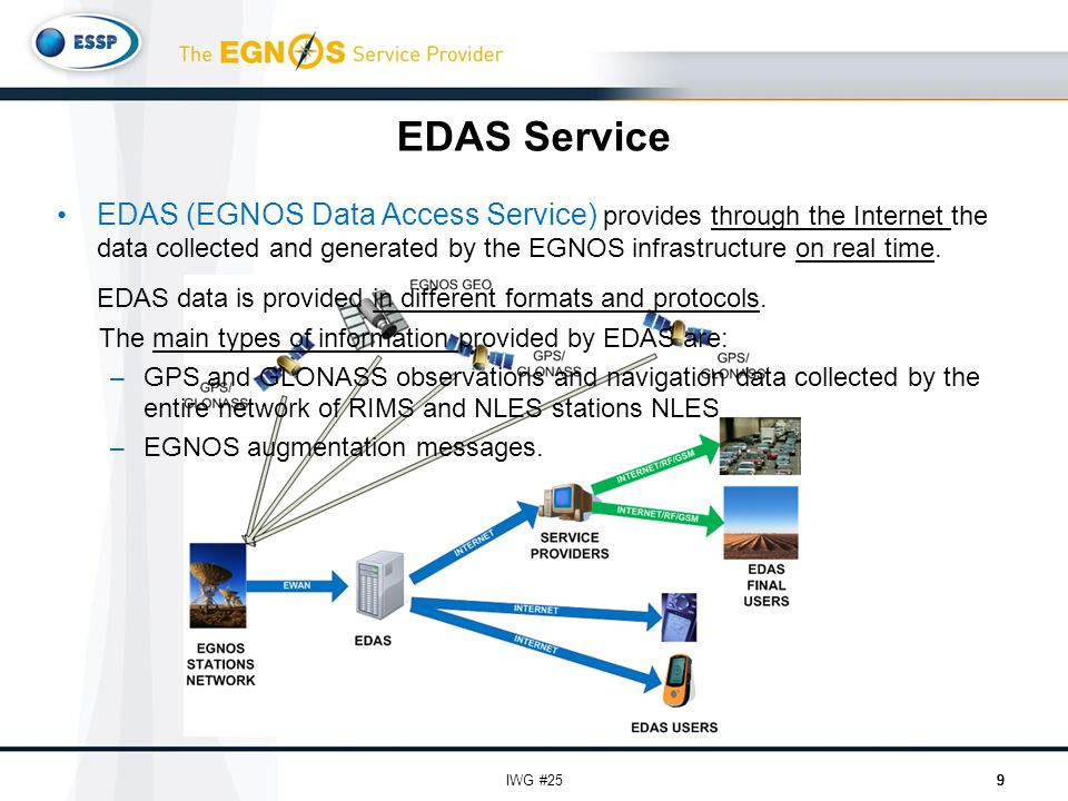 9 EDAS Service EDAS (EGNOS Data Access Service) provides through the Internet the data collected and generated by the EGNOS infrastructure on real time.