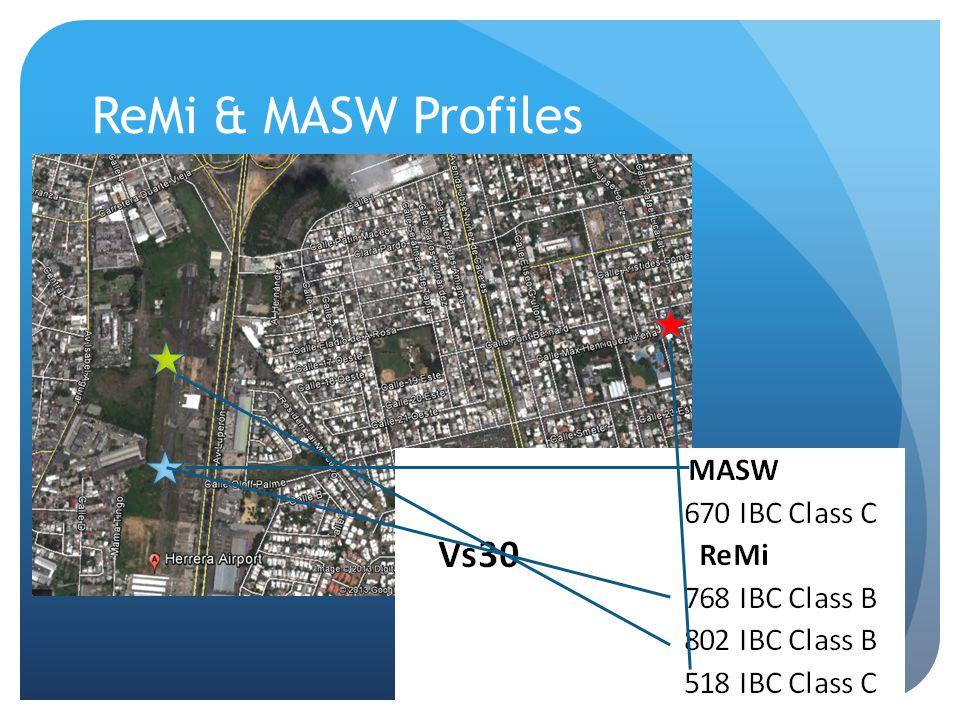 ReMi & MASW Profiles