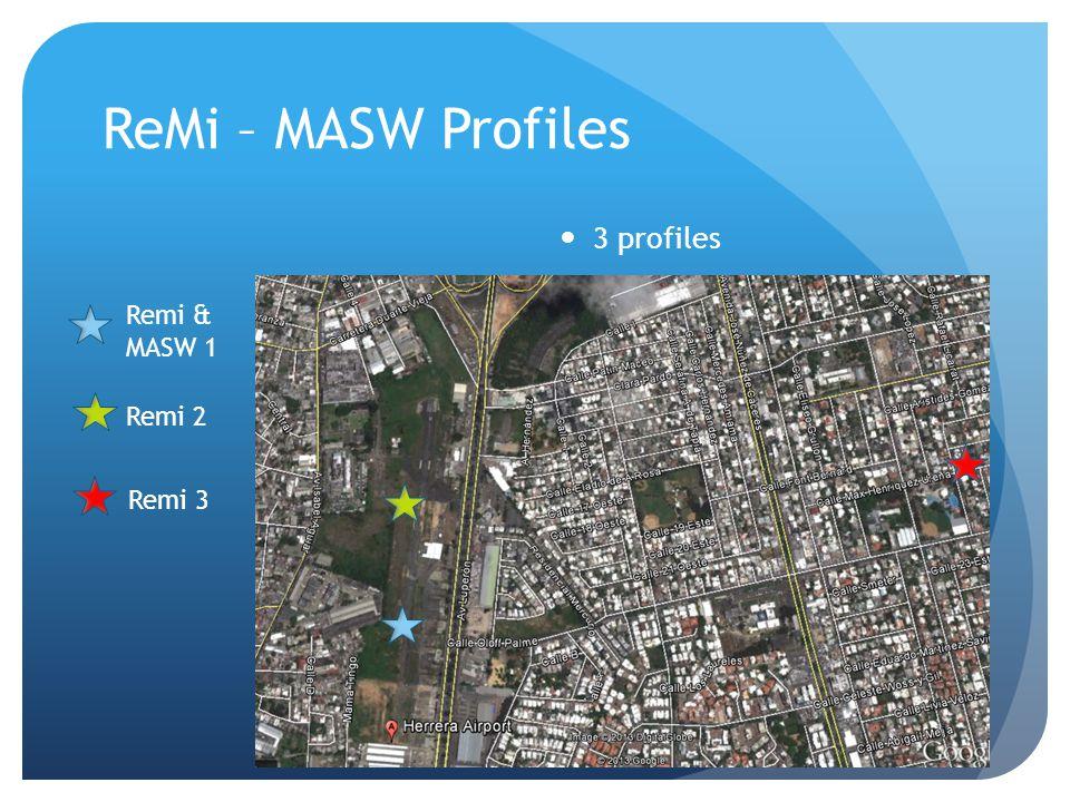 ReMi – MASW Profiles 3 profiles Remi & MASW 1 Remi 2 Remi 3