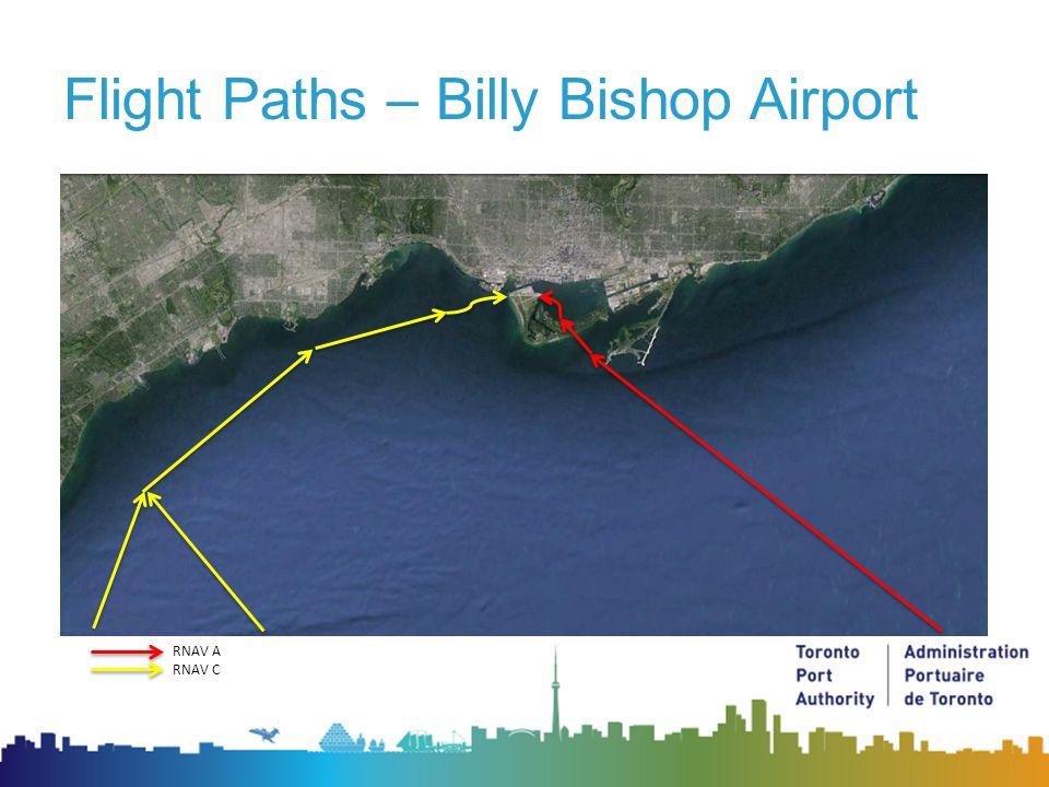 Flight Paths – Toronto Pearson Airport Runways: 23, 24 Right and 24 Left Runways: 05, 06 Right and 06 Left Southwest Arrivals/DeparturesNortheast Arrivals/Departures Source :http://www.navcanada.ca/NavCanada.asp?Language=en&Content=ContentDefinitionFiles\Airspace\Toronto\default.xmlhttp://www.navcanada.ca/NavCanada.asp?Language=en&Content=ContentDefinitionFiles\Airspace\Toronto\default.xml Billy Bishop Airport
