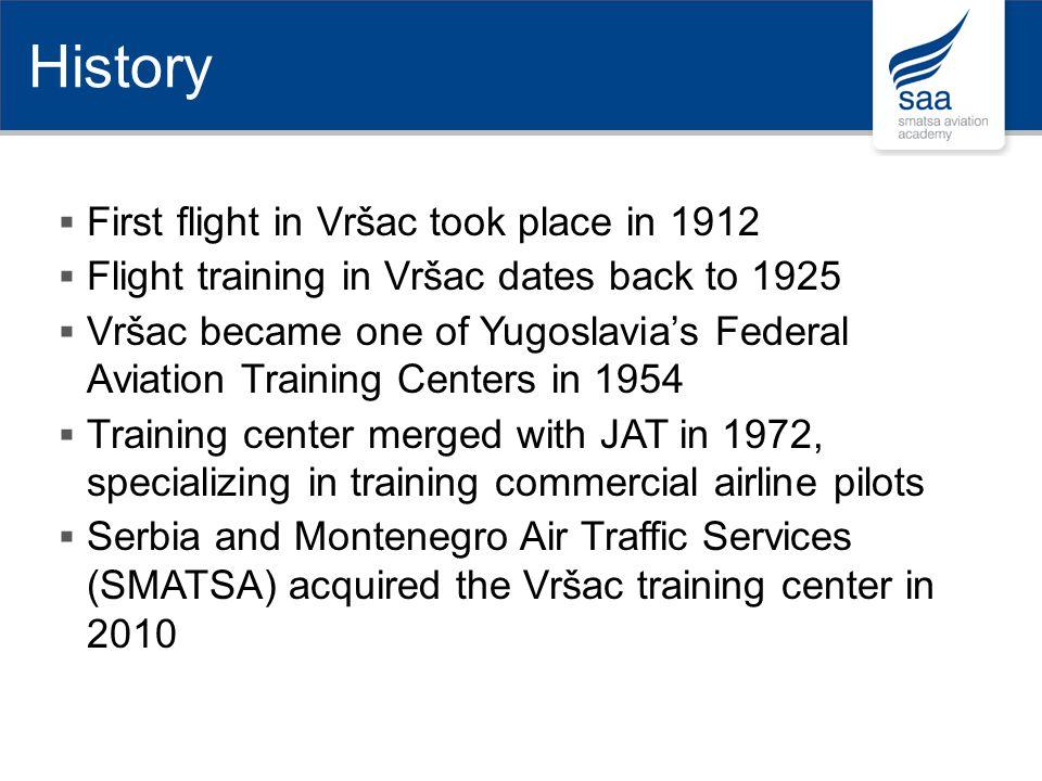 First flight in Vršac took place in 1912 Flight training in Vršac dates back to 1925 Vršac became one of Yugoslavias Federal Aviation Training Centers