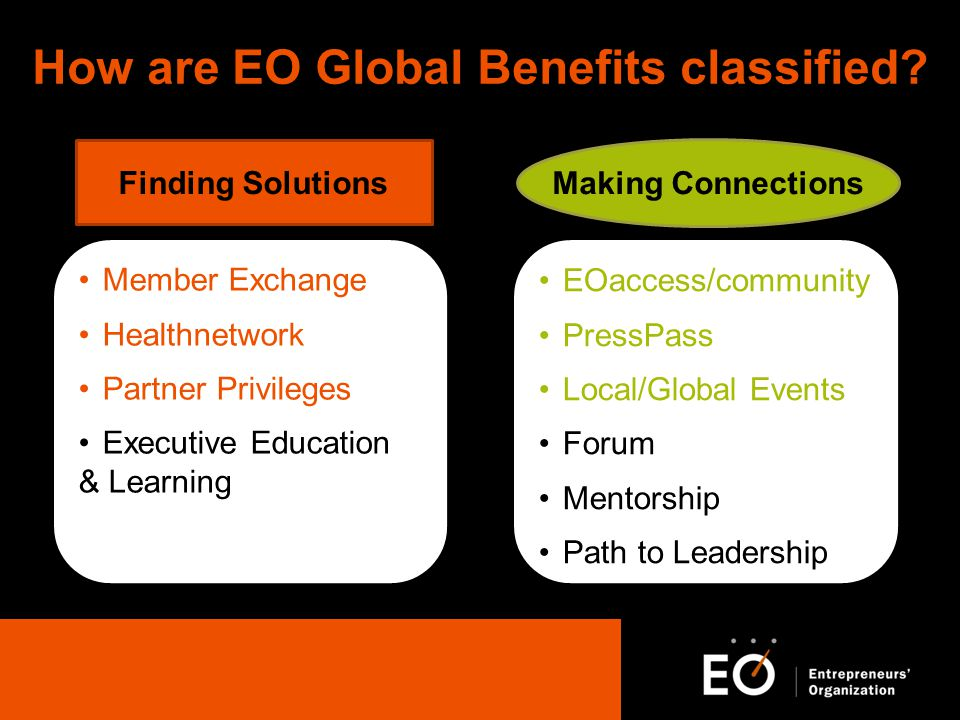 How are EO Global Benefits classified.