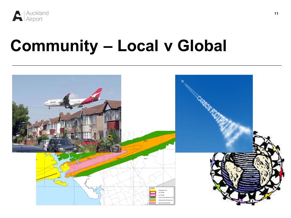 12 Community Engagement Environment Court Decision in 2001 Re: Northern Runway Auckland Airport to: Establish Community Consultative Group Offer Noise Insulation packages to homeowners and schools Establish Trust Fund ($250K p.a.