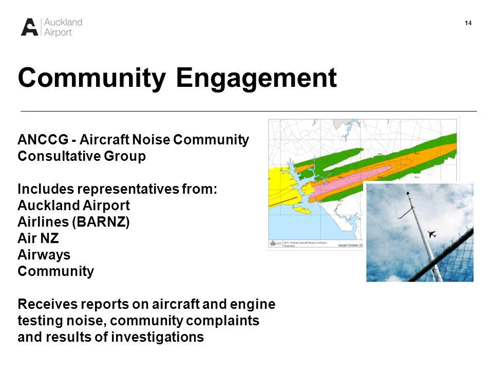 15 Community Engagement