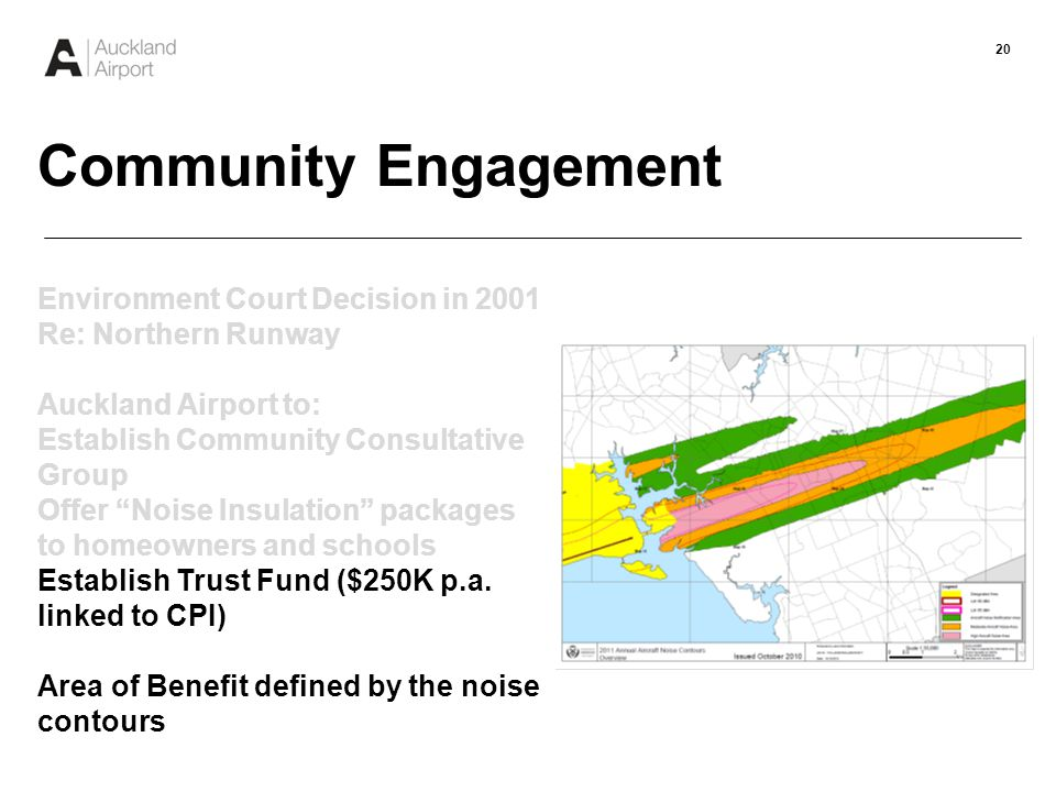 21 Community Engagement