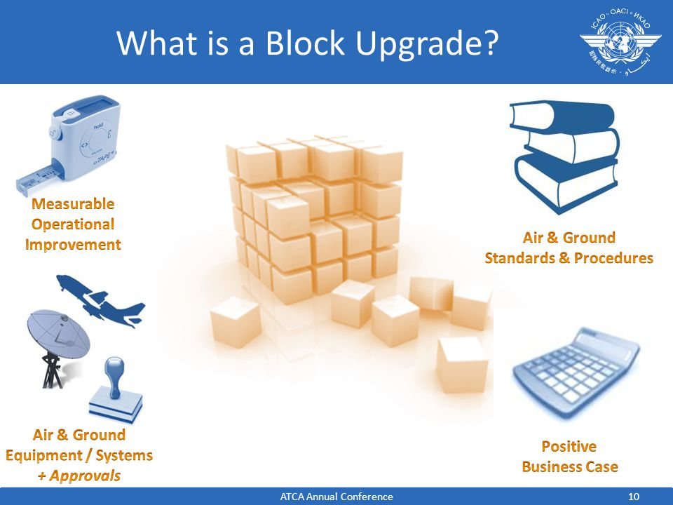 What is a Block Upgrade? 10ATCA Annual Conference
