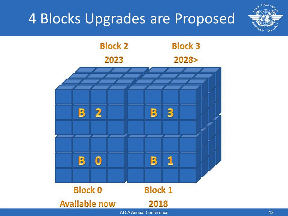 4 Blocks Upgrades are Proposed 12ATCA Annual Conference