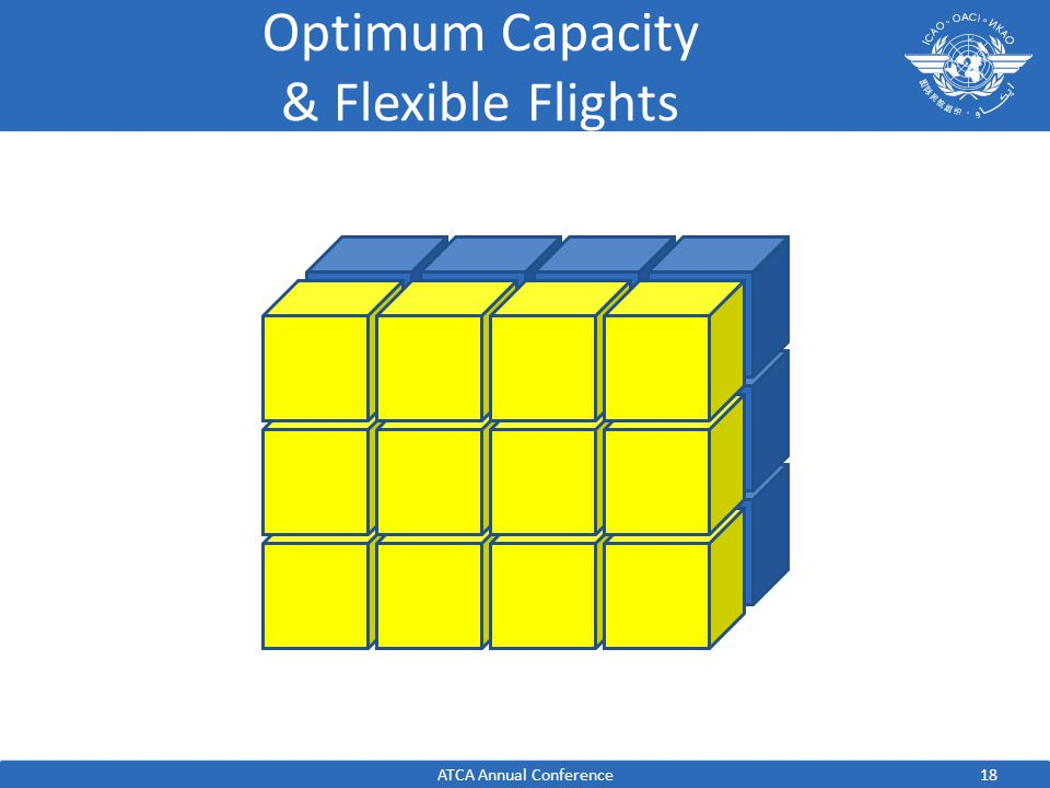 Optimum Capacity & Flexible Flights 18ATCA Annual Conference