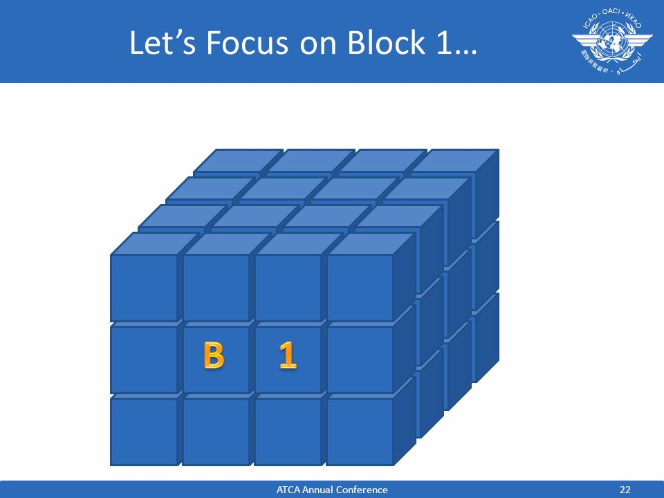 Lets Focus on Block 1… 22ATCA Annual Conference