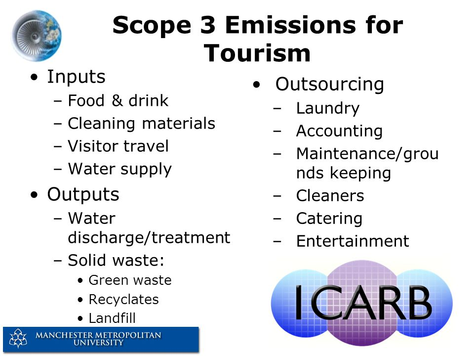 Scope 3 Emissions for Tourism Inputs –Food & drink –Cleaning materials –Visitor travel –Water supply Outputs –Water discharge/treatment –Solid waste: