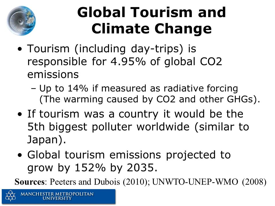 Global Tourism and Climate Change Tourism (including day-trips) is responsible for 4.95% of global CO2 emissions –Up to 14% if measured as radiative f