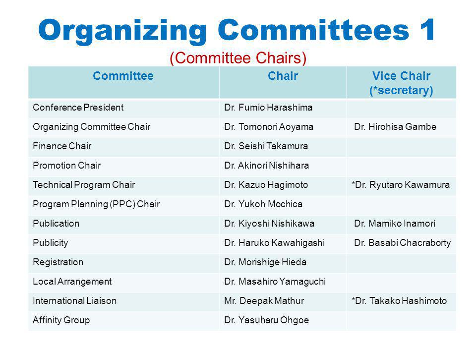 Organizing Committees 2 (Committee members) Technical Program CommitteeAdvisory Committee Dr.