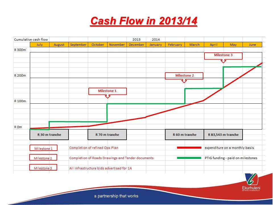 Cash Flow in 2013/14