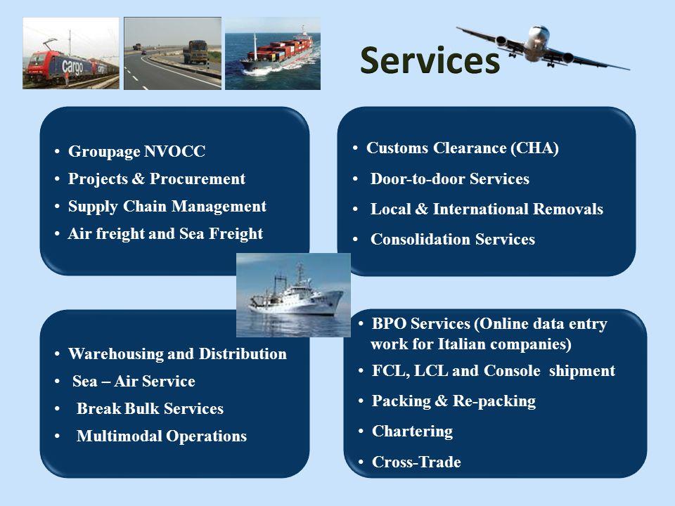 Manager-Overseas Bus.Development N. Sunilkumar Manager-Overseas Bus.