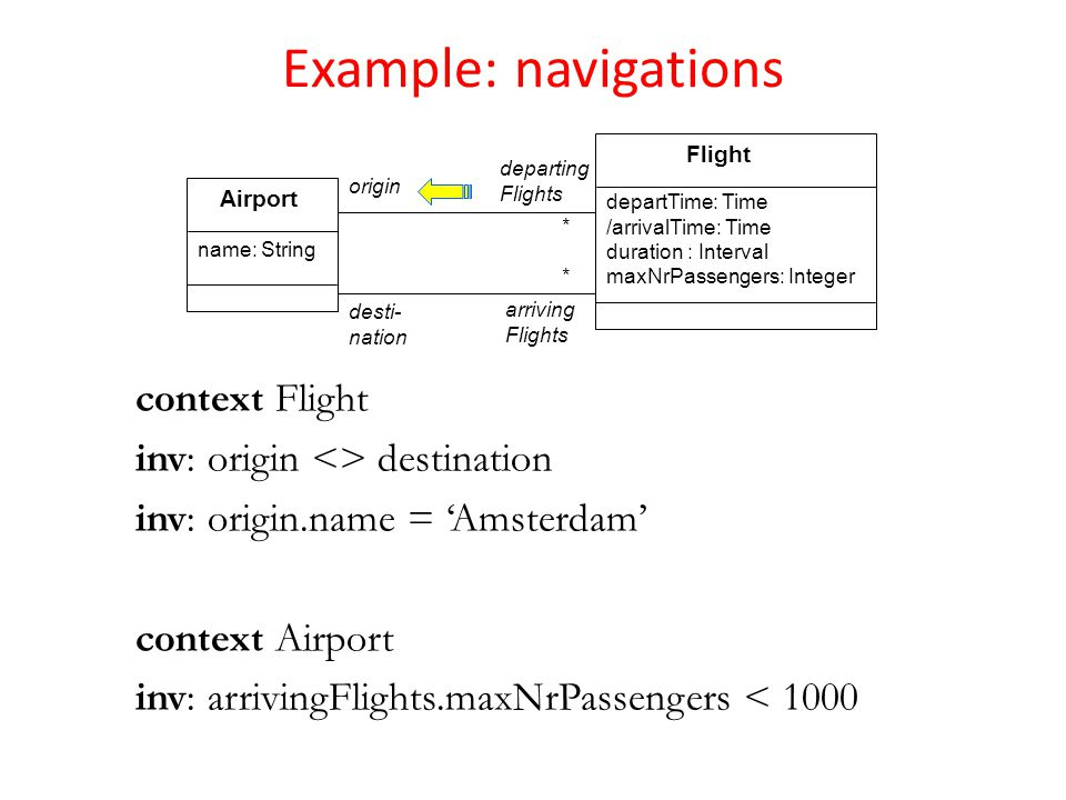 Example: navigations context Flight inv: origin <> destination inv: origin.name = Amsterdam context Airport inv: arrivingFlights.maxNrPassengers < 1000 Airport Flight * * departTime: Time /arrivalTime: Time duration : Interval maxNrPassengers: Integer origin desti- nation name: String arriving Flights departing Flights