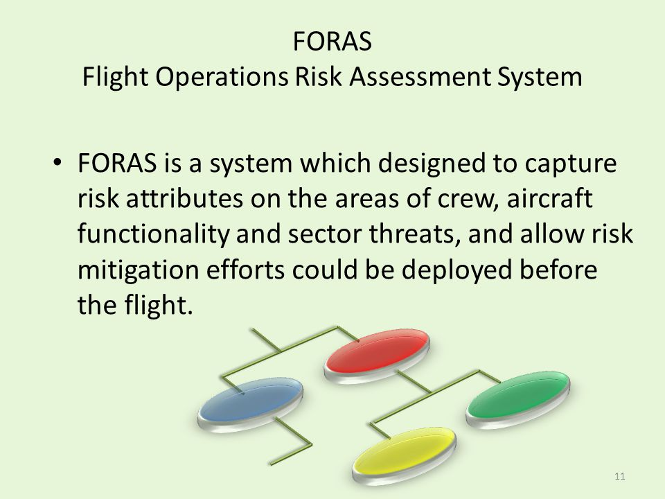 FORAS Flight Operations Risk Assessment System FORAS is a system which designed to capture risk attributes on the areas of crew, aircraft functionalit