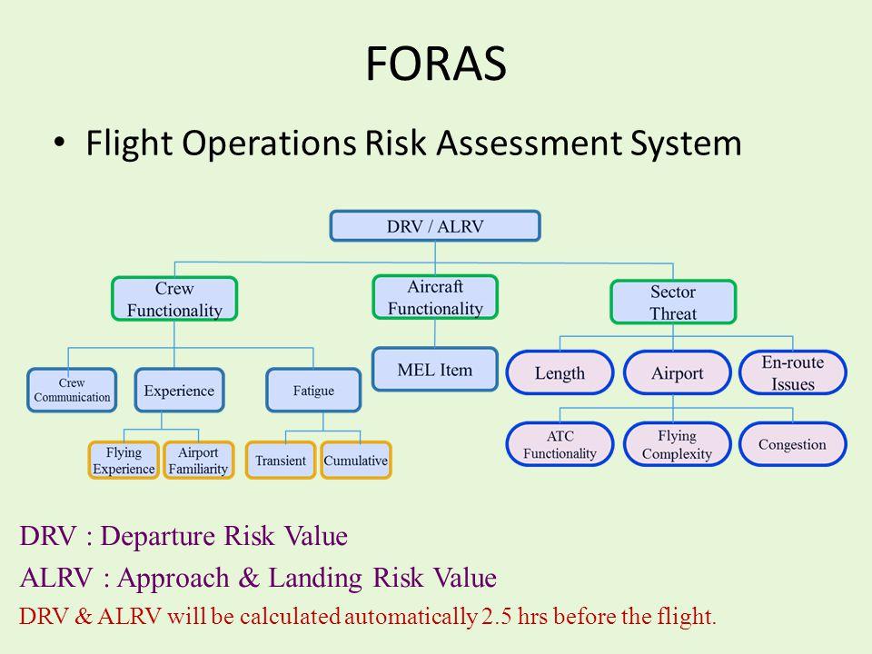 FORAS Flight Operations Risk Assessment System DRV : Departure Risk Value ALRV : Approach & Landing Risk Value DRV & ALRV will be calculated automatic