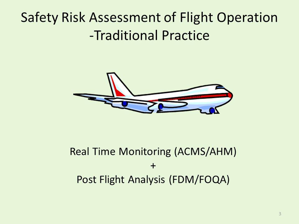 Real Time Monitoring: ACMS & AHM MCD FSD