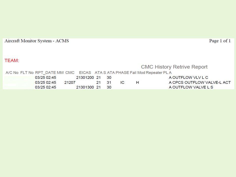 Post Flight Analysis A/C Performance Analysis Daily Trend Analysis 30 40 50 70 80 90DFDR Flight Data Animation (QAR) Hazard Identification & Risk Management FDM/ Aerobytes WGBBS