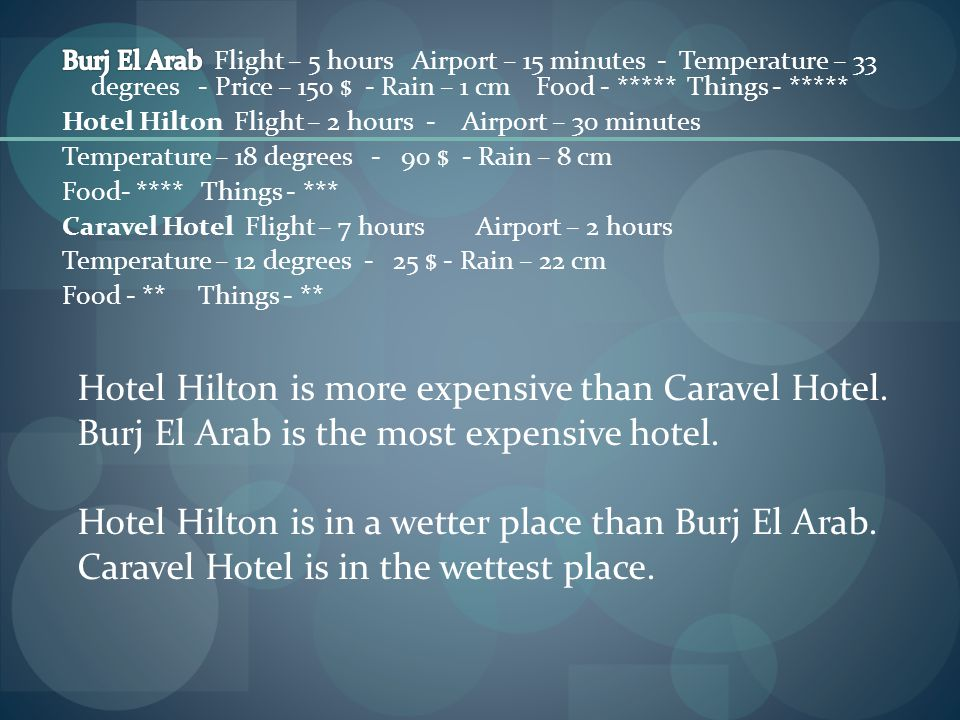 Hotel Hilton is more expensive than Caravel Hotel. Burj El Arab is the most expensive hotel. Hotel Hilton is in a wetter place than Burj El Arab. Cara