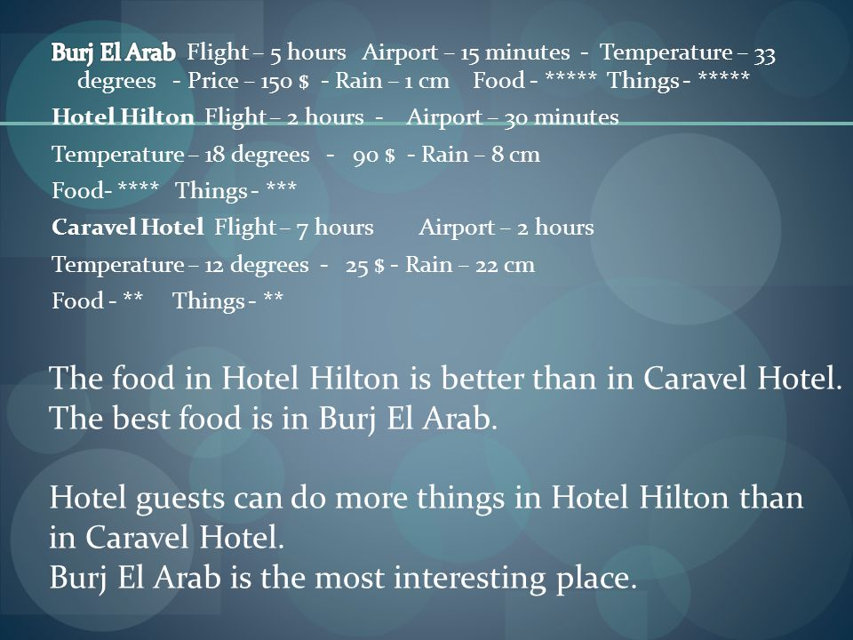 The food in Hotel Hilton is better than in Caravel Hotel. The best food is in Burj El Arab. Hotel guests can do more things in Hotel Hilton than in Ca