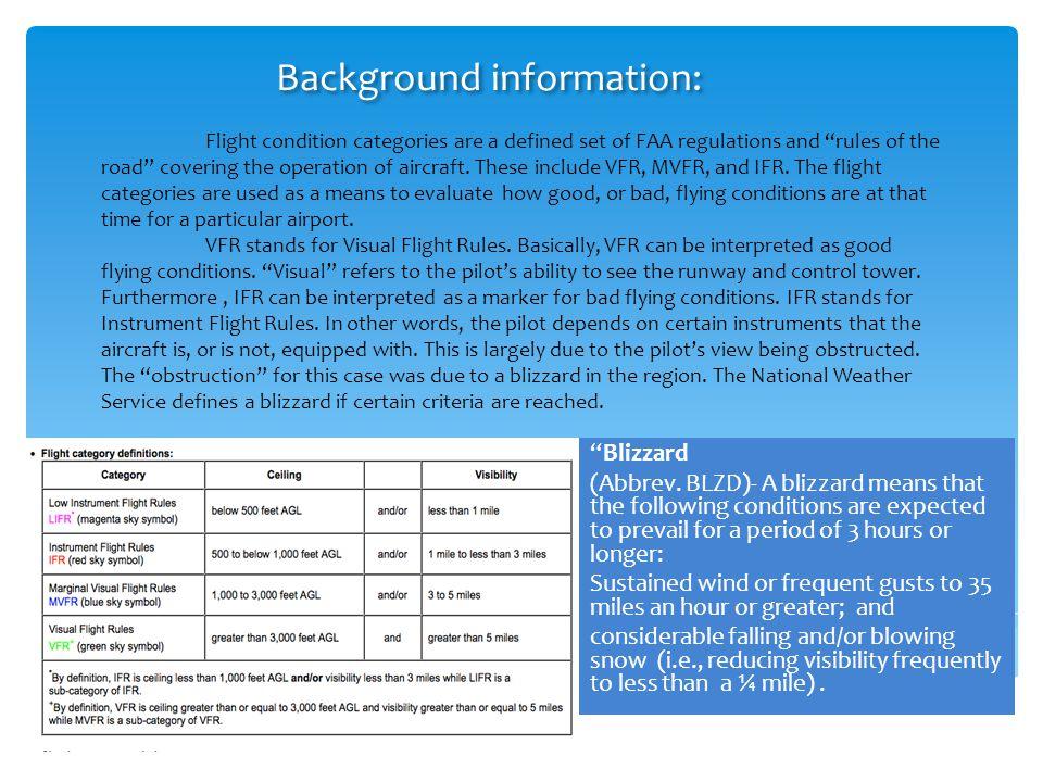 Background information: Blizzard (Abbrev.