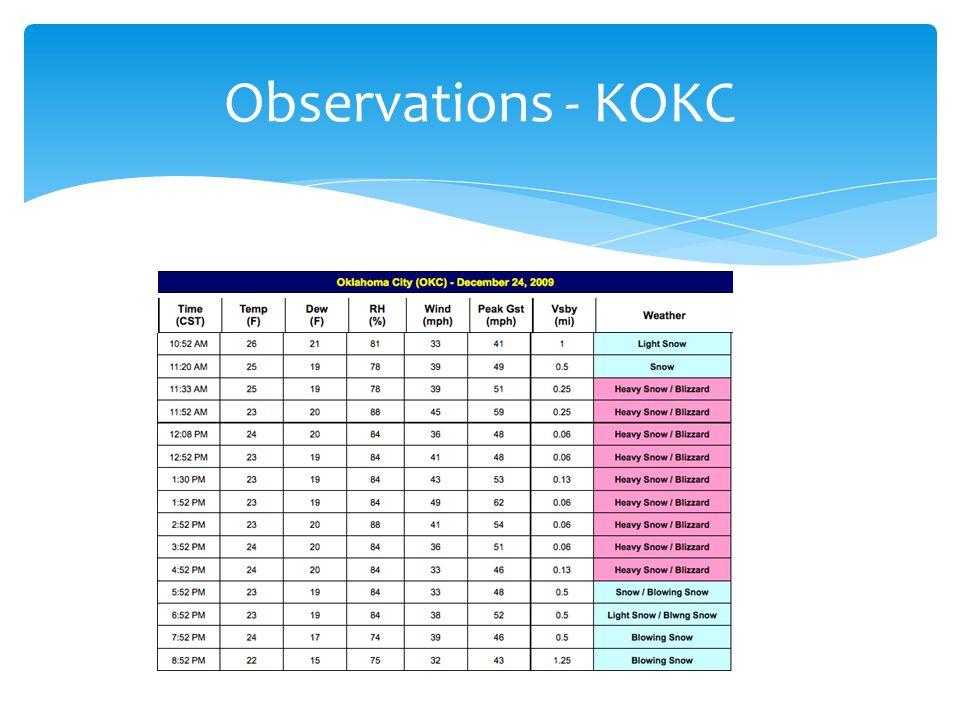 Observations - KOKC