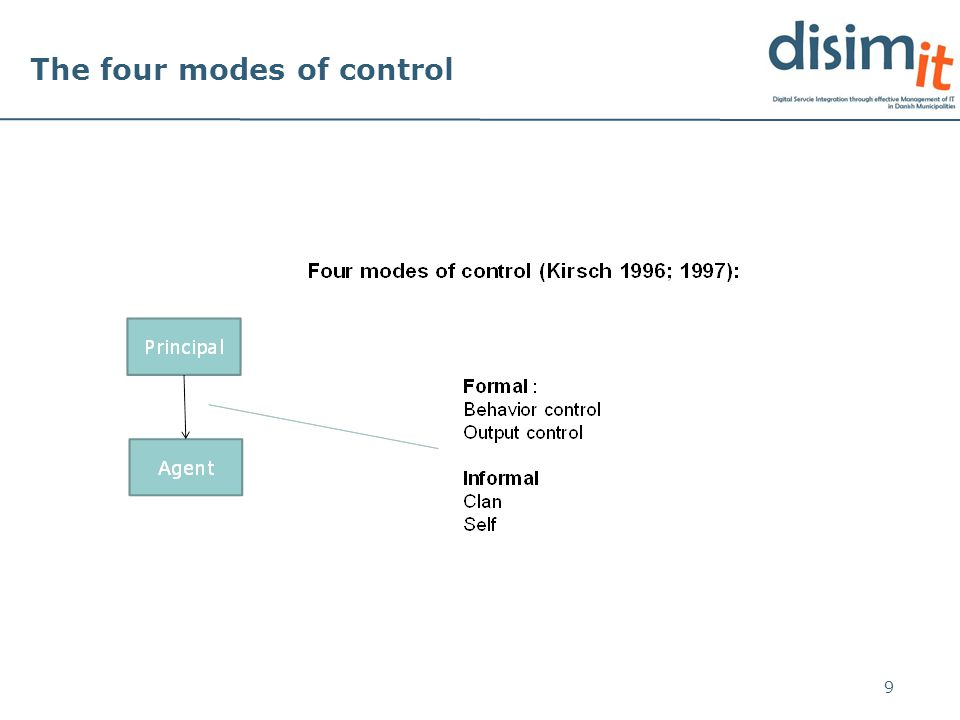 The four modes of control 9