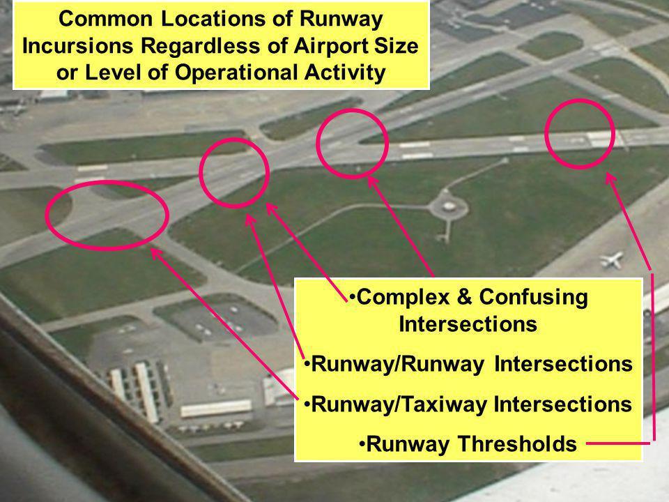 ATC ERRORS - INCURSIONS DUE TO….