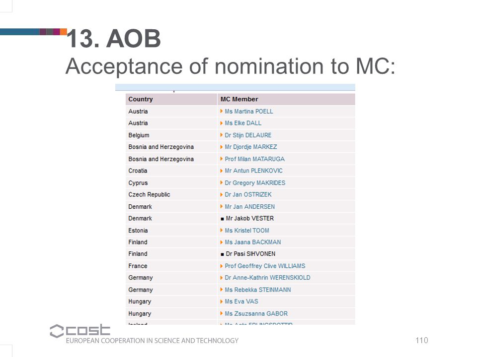 110 Acceptance of nomination to MC: 13. AOB