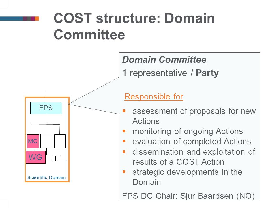 COST structure: Domain Committee FPS Scientific Domain WG MC Domain Committee 1 representative / Party Responsible for assessment of proposals for new Actions monitoring of ongoing Actions evaluation of completed Actions dissemination and exploitation of results of a COST Action strategic developments in the Domain FPS DC Chair: Sjur Baardsen (NO)