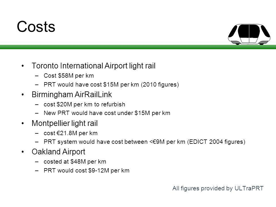 Toronto International Airport light rail –Cost $58M per km –PRT would have cost $15M per km (2010 figures) Birmingham AirRailLink –cost $20M per km to refurbish –New PRT would have cost under $15M per km Montpellier light rail –cost 21.8M per km –PRT system would have cost between <9M per km (EDICT 2004 figures) Oakland Airport –costed at $48M per km –PRT would cost $9-12M per km All figures provided by ULTraPRT Costs