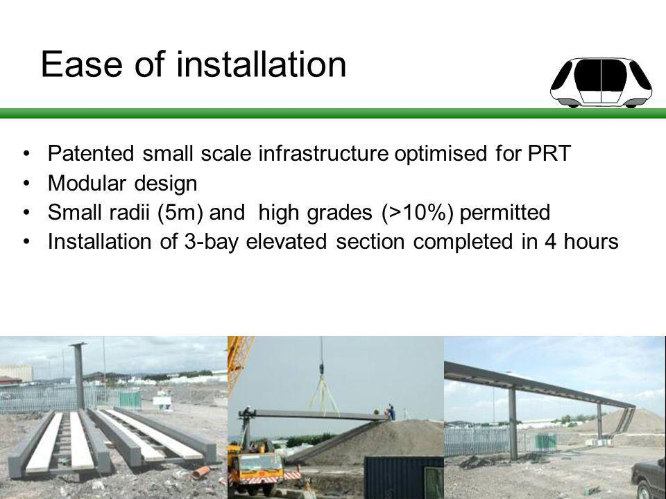 Ease of installation Patented small scale infrastructure optimised for PRT Modular design Small radii (5m) and high grades (>10%) permitted Installation of 3-bay elevated section completed in 4 hours