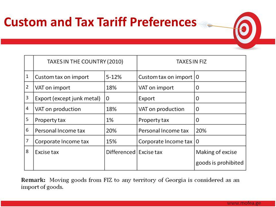 Custom and Tax Tariff Preferences www.mofea.ge