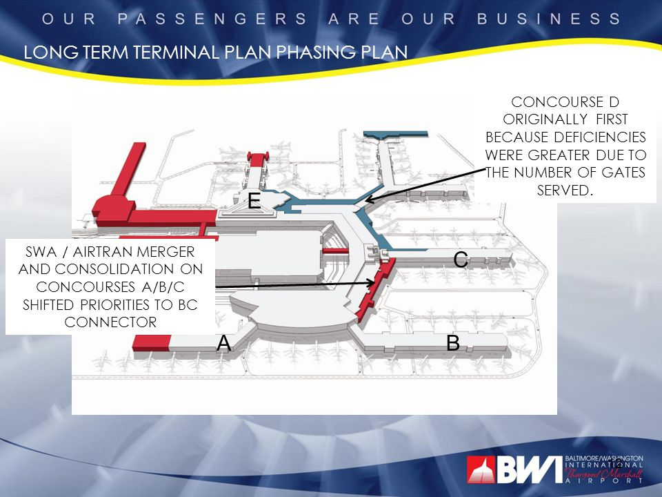 12 LONG TERM TERMINAL PLAN PHASING PLAN CONCOURSE D ORIGINALLY FIRST BECAUSE DEFICIENCIES WERE GREATER DUE TO THE NUMBER OF GATES SERVED. SWA / AIRTRA