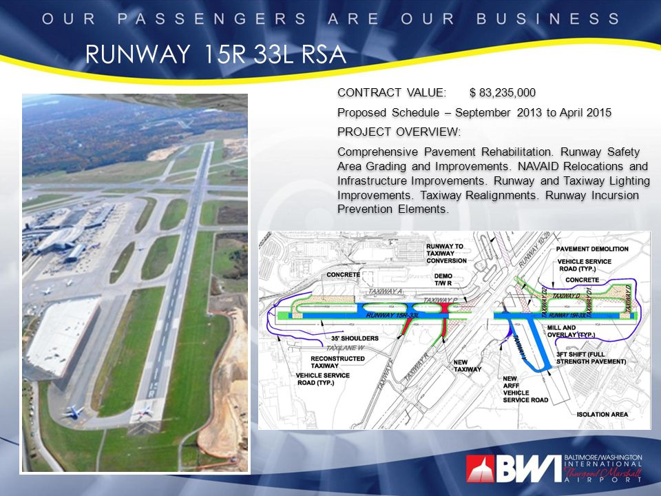 CONCOURSE C WIDENING CONTRACT VALUE: $ 28,799,512 Completion Date – January 2013 MBE: 31% PROJECT OVERVIEW: Renovate Concourse C to include larger passenger hold rooms and a wider corridor and exit.