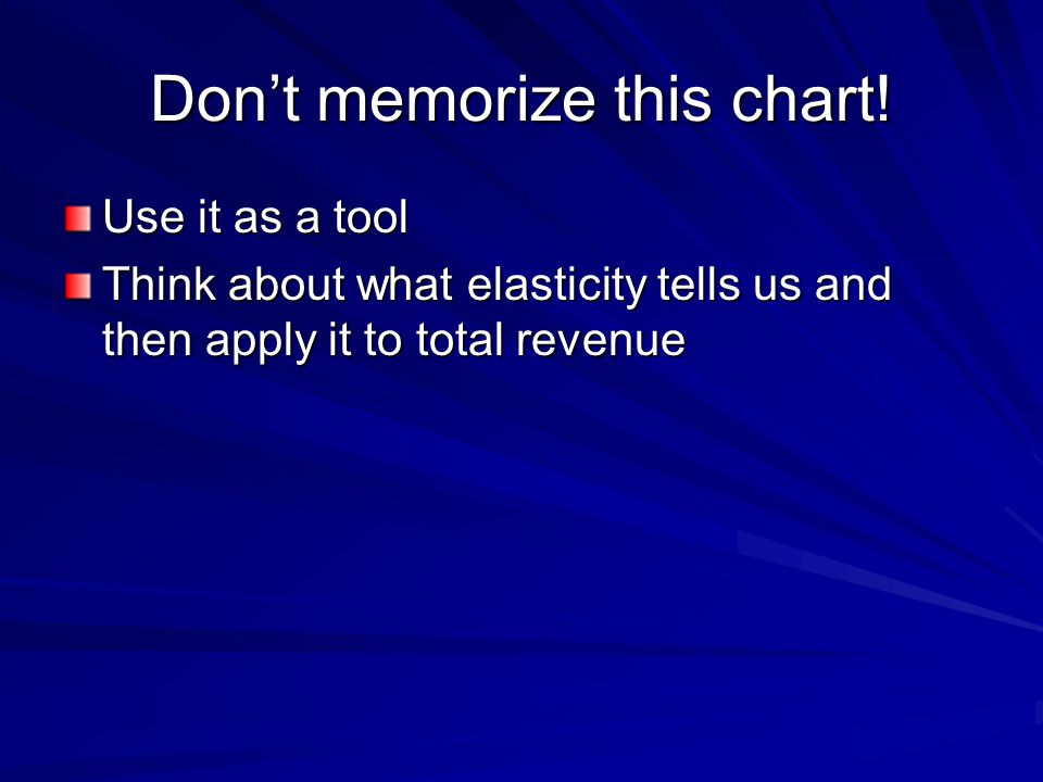 Dont memorize this chart! Use it as a tool Think about what elasticity tells us and then apply it to total revenue