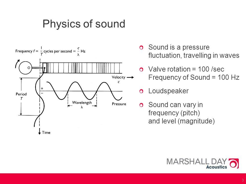 4 Frequency & wavelength Frequency & wavelength of everyday sound