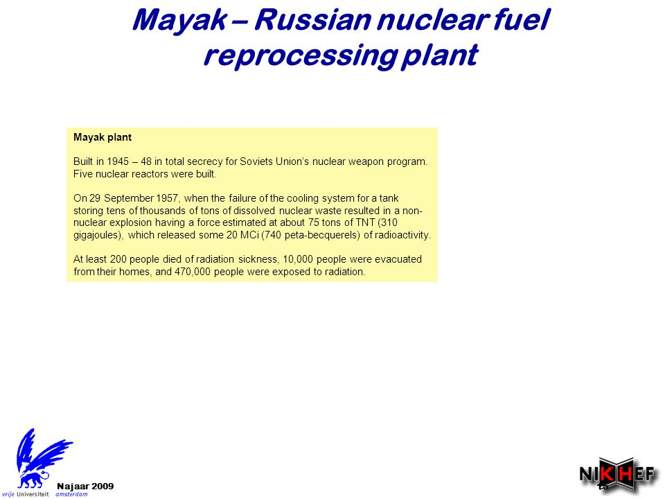 Mayak – Russian nuclear fuel reprocessing plant Najaar Mayak plant Built in 1945 – 48 in total secrecy for Soviets Unions nuclear weapon program.