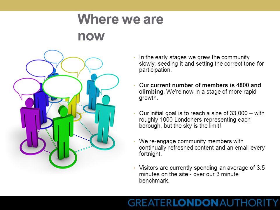 The engagement journey Polls Articles/blogs Discussions Surveys Live chats/focus groups Inform Ask DiscussFeedbac k