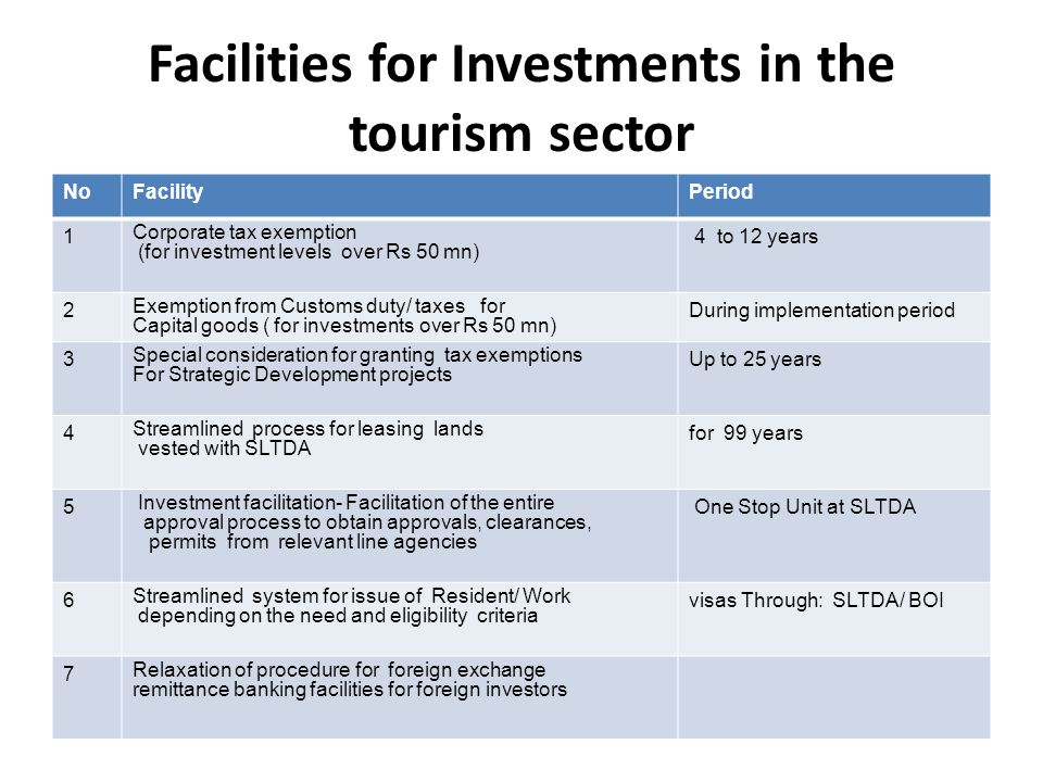 Facilities for Investments in the tourism sector NoFacilityPeriod 1 Corporate tax exemption (for investment levels over Rs 50 mn) 4 to 12 years 2 Exemption from Customs duty/ taxes for Capital goods ( for investments over Rs 50 mn) During implementation period 3 Special consideration for granting tax exemptions For Strategic Development projects Up to 25 years 4 Streamlined process for leasing lands vested with SLTDA for 99 years 5 Investment facilitation- Facilitation of the entire approval process to obtain approvals, clearances, permits from relevant line agencies One Stop Unit at SLTDA 6 Streamlined system for issue of Resident/ Work depending on the need and eligibility criteria visas Through: SLTDA/ BOI 7 Relaxation of procedure for foreign exchange remittance banking facilities for foreign investors
