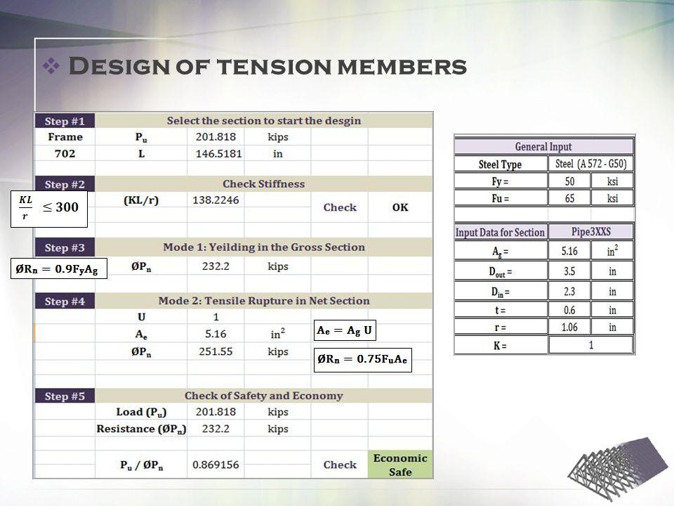Design of tension members