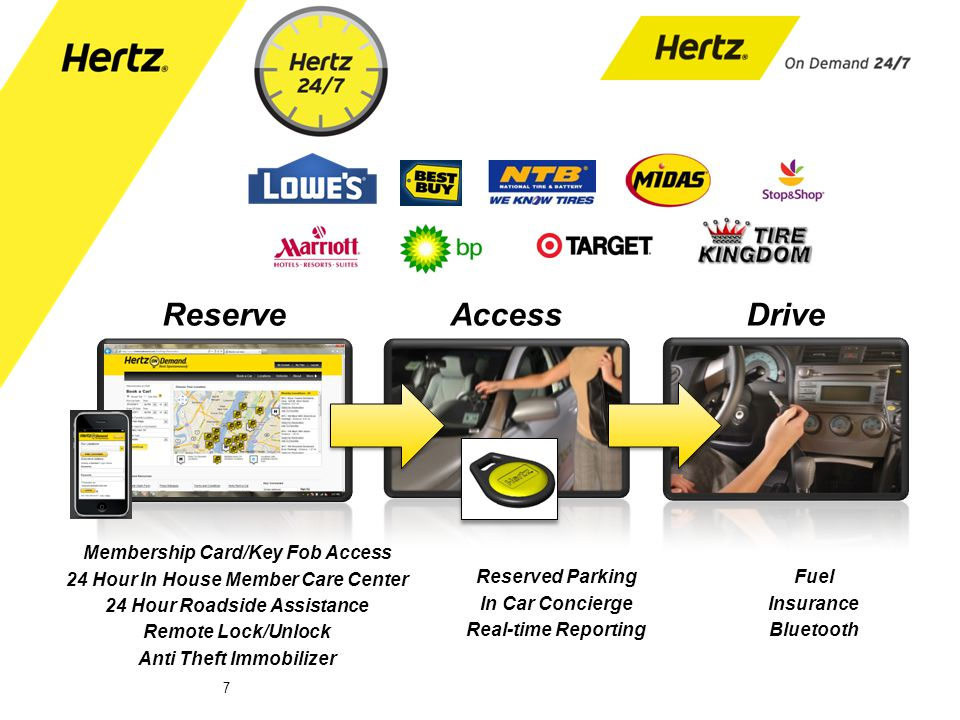 7 ReserveAccessDrive Membership Card/Key Fob Access 24 Hour In House Member Care Center 24 Hour Roadside Assistance Remote Lock/Unlock Anti Theft Immo