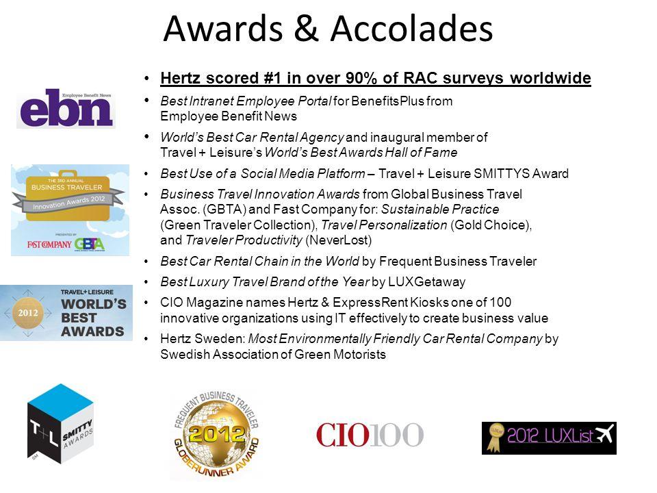 Awards & Accolades Hertz scored #1 in over 90% of RAC surveys worldwide Best Intranet Employee Portal for BenefitsPlus from Employee Benefit News Worl