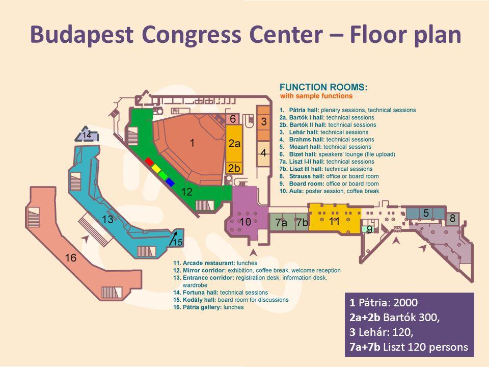 Budapest Congress Center – Floor plan 1 Pátria: 2000 2a+2b Bartók 300, 3 Lehár: 120, 7a+7b Liszt 120 persons