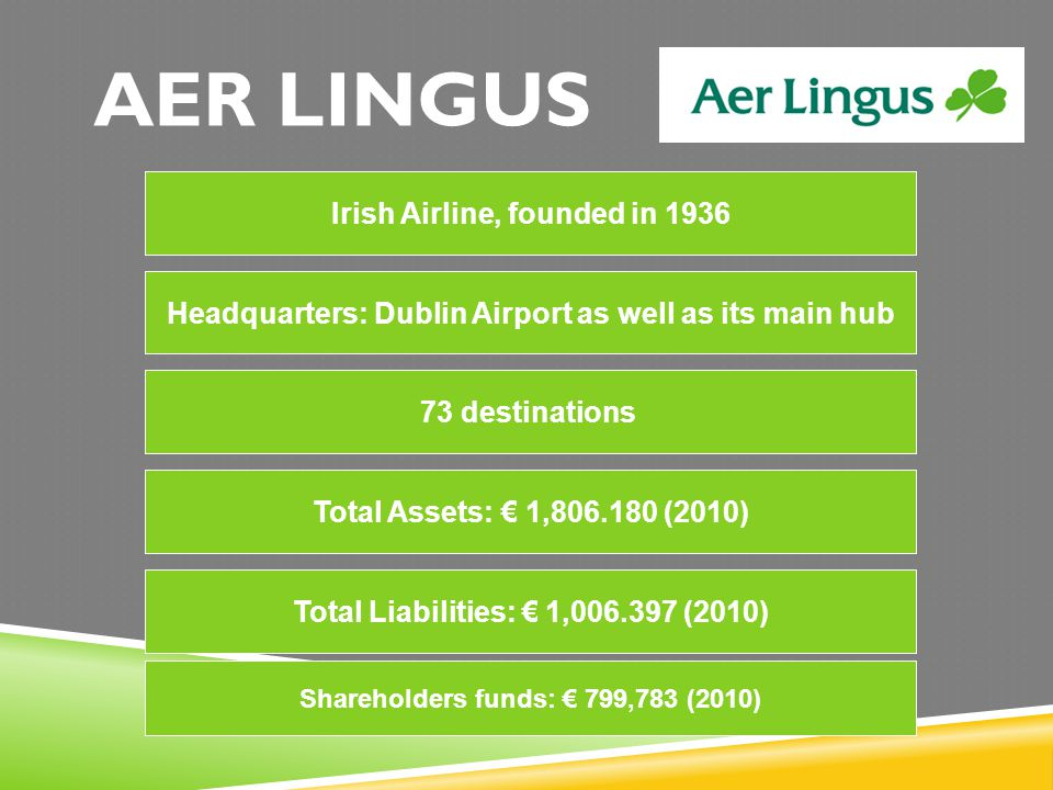 AER LINGUS Irish Airline, founded in 1936 Headquarters: Dublin Airport as well as its main hub 73 destinations Total Assets: 1,806.180 (2010) Total Liabilities: 1,006.397 (2010) Shareholders funds: 799,783 (2010)