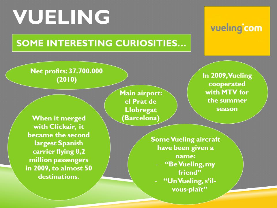 VUELING SOME INTERESTING CURIOSITIES… Main airport: el Prat de Llobregat (Barcelona) Net profits: 37.700.000 (2010) In 2009, Vueling cooperated with MTV for the summer season Some Vueling aircraft have been given a name: -Be Vueling, my friend -Un Vueling, sil- vous-plaît When it merged with Clickair, it became the second largest Spanish carrier flying 8,2 million passengers in 2009, to almost 50 destinations.