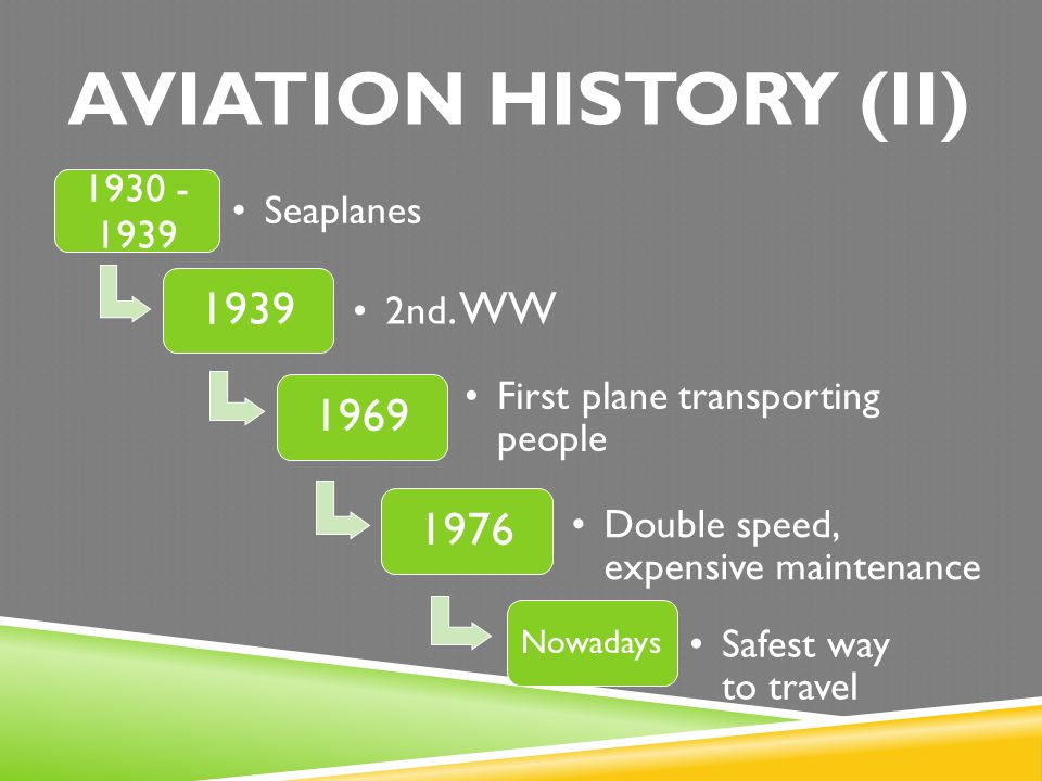 AVIATION HISTORY (II) 1930 - 1939 Seaplanes 1939 2nd. WW 1969 First plane transporting people 1976 Double speed, expensive maintenance Nowadays Safest