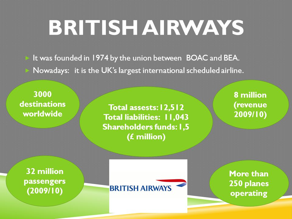 BRITISH AIRWAYS It was founded in 1974 by the union between BOAC and BEA. Nowadays: it is the UKs largest international scheduled airline. 3000 destin