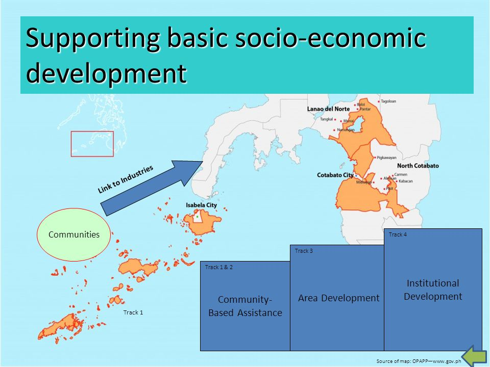 Community- Based Assistance Area Development Institutional Development Supporting basic socio-economic development Track 1 Source of map: OPAPPwww.gov